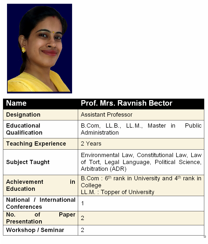 02 - Prof. Ravnish Bector